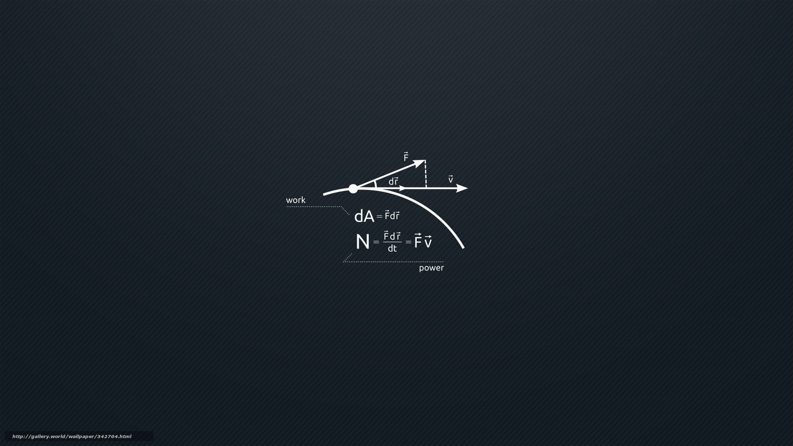 Download wallpaper physics, work, power free desktop wallpaper in the ...