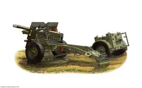 Оружие: арт, Пушка, ВОВ, Великобритания, QF 25pdr Field Gun Mk. II.I Great Britain