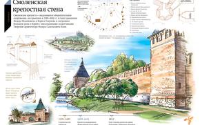 Разное: Россия, город, Смоленск, крепостная, стена, плакат, постер, история, 1595, 1602