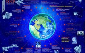 Разное: космос, Земля, история, СССР, Россия, спутник, станция, Гагарин, Терешкова, Леонов, Мир, наука, техника