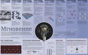 Разное: физика, наука, мгновение, таблица, лампочка, вещество, атом, плакат