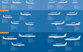 Авиация: Аэрофлот, самолёт, транспорт, авиация, таблица