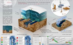 Разное: Антарктида, лёд, озеро, станция, Восток, база, континент, наука, инфографика